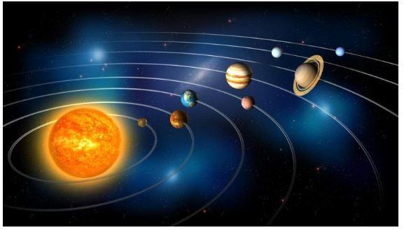 กำเนิดและวิวัฒนาการของจักรวาล#3 ความสัมพันธ์ระหว่างกฎการเคลื่อนที่ของดาวเคราะห์ของเคปเลอร์กับกฎความโน้มถ่วงสากลของนิวตัน