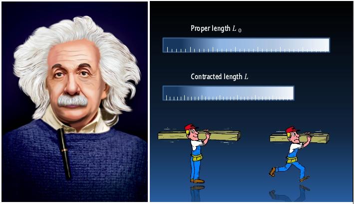 กำเนิดและวิวัฒนาการของจักรวาล#9 ทฤษฎีสัมพัทธภาพพิเศษของไอน์สไตน์ตอนที่ 4 Length Contraction