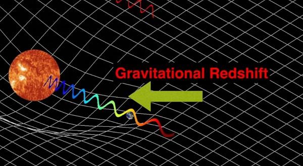 กำเนิดและวิวัฒนาการของจักรวาล#14 ทฤษฎีสัมพัทธภาพทั่วไปของไอน์สไตน์ตอนที่ 3 Gravitational Redshift