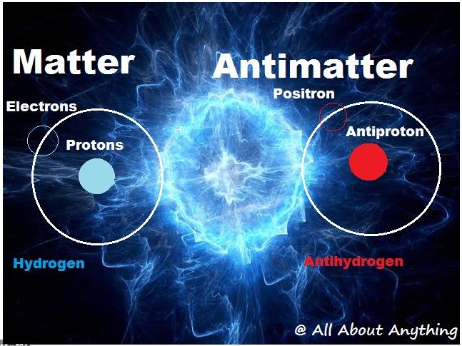 กำเนิดและวิวัฒนาการของจักรวาล#19 สสาร-ปฏิสสาร (Matter-Antimatter)