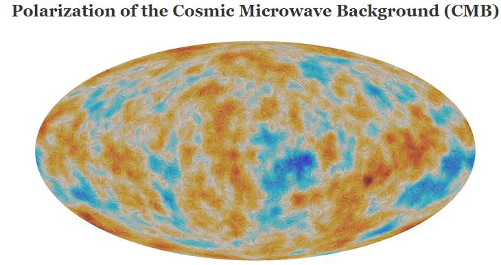 กำเนิดและวิวัฒนาการของจักรวาล#24 รังสีไมโครเวฟพื้นหลังของจักรวาลตอนที่ 3 CMB Polarization