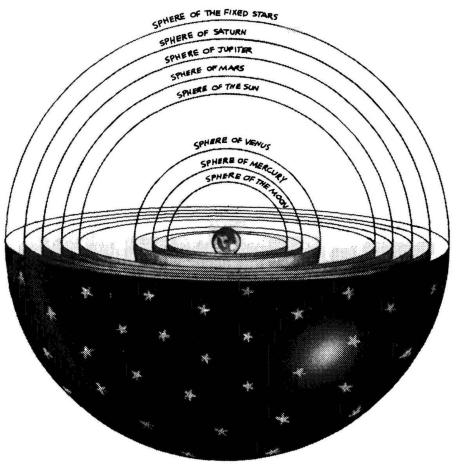 ประวัติย่อของกาลเวลา (A Brief History Of Time) โดย สตีเฟน ฮอว์คิง#4 บทที่ 1 ภาพของจักรวาลของเรา : Heliocentric Model