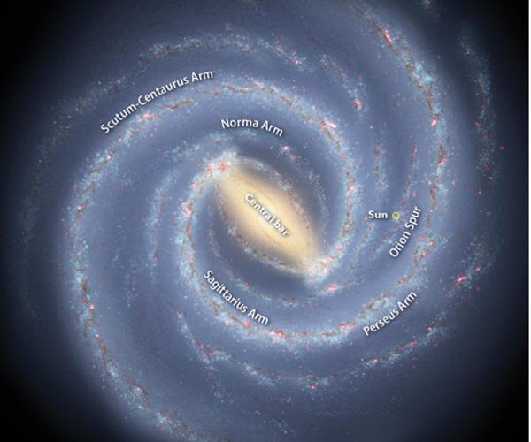 ประวัติย่อของกาลเวลา (A Brief History Of Time) โดย สตีเฟน ฮอว์คิง#18 บทที่ 3 จักรวาลที่กำลังขยายตัว : กาแล็กซี่ทางช้างเผือก
