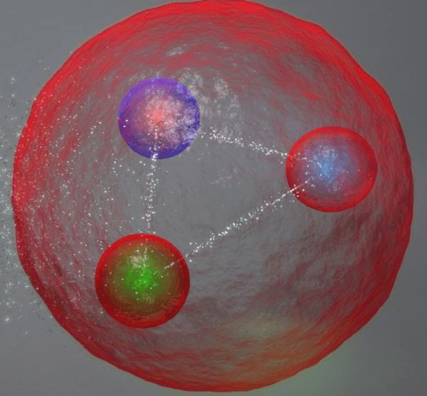 ประวัติย่อของกาลเวลา (A Brief History Of Time) โดย สตีเฟน ฮอว์คิง#30 บทที่ 5 อนุภาคมูลฐานและแรงแห่งธรรมชาติ : ควาร์ก
