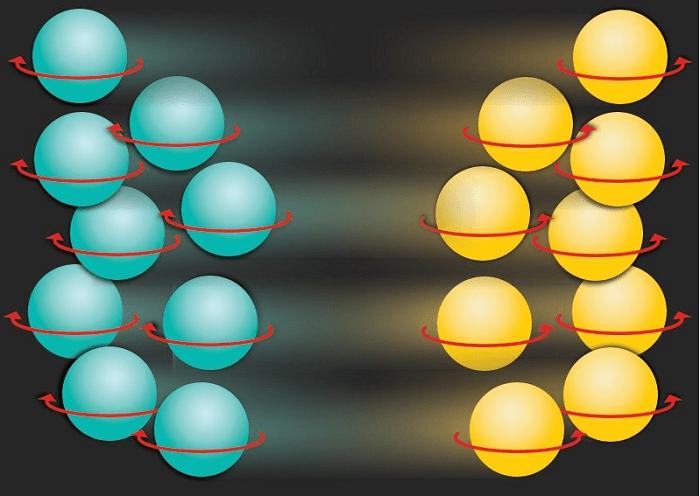 ประวัติย่อของกาลเวลา (A Brief History Of Time) โดย สตีเฟน ฮอว์คิง#31 บทที่ 5 อนุภาคมูลฐานและแรงแห่งธรรมชาติ : การมองดูอะตอมและการหมุนของอนุภาค